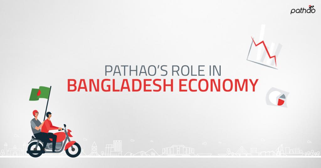 Ridesharing in Bangladesh